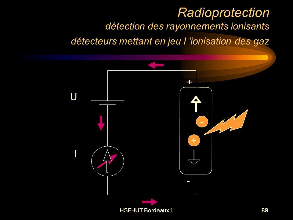 HSE-IUT Bordeaux 189 Radioprotection détection des rayonnements ionisants détecteurs mettant en jeu l ionisation des gaz + - + - U I