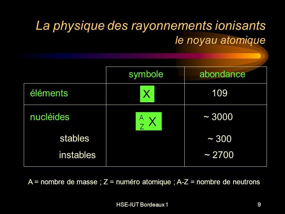 HSE-IUT Bordeaux 19 La physique des rayonnements ionisants le noyau atomique A = nombre de masse ; Z = numéro atomique ; A-Z = nombre de neutrons symbole abondance éléments nucléides stables instables X 109 ~ 3000 ~ 300 ~ 2700