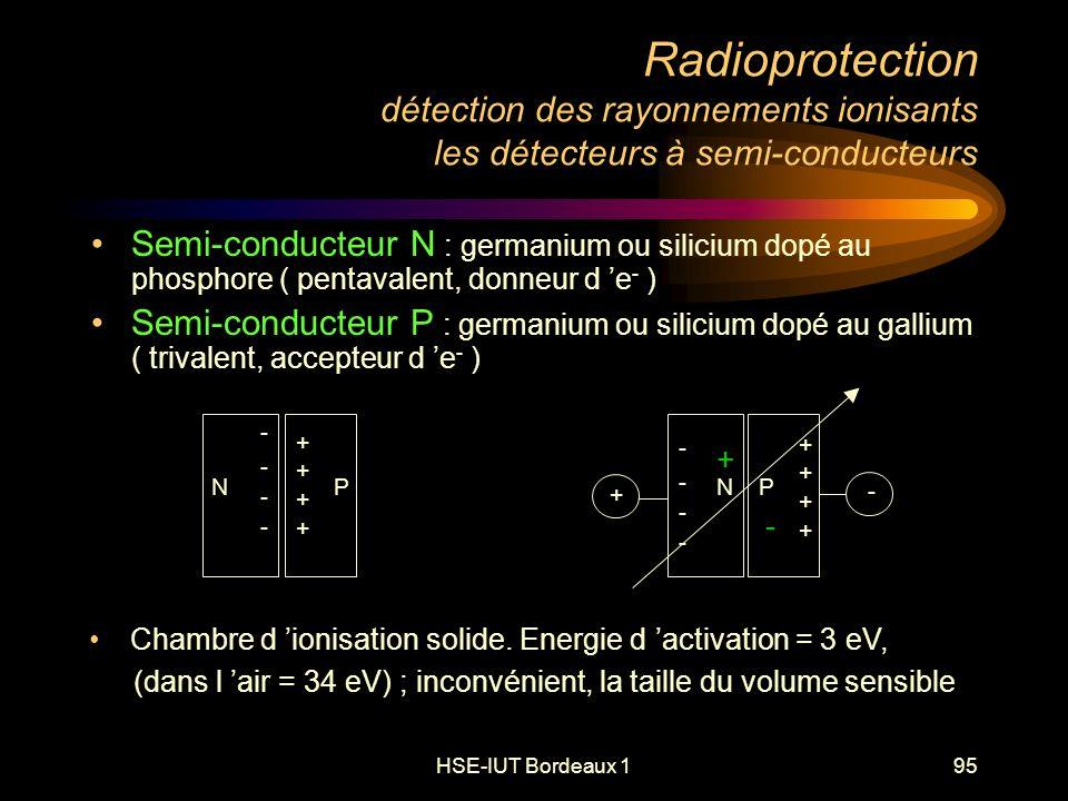 HSE-IUT Bordeaux 195 Radioprotection détection des rayonnements ionisants les détecteurs à semi-conducteurs Semi-conducteur N : germanium ou silicium dopé au phosphore ( pentavalent, donneur d e - ) Semi-conducteur P : germanium ou silicium dopé au gallium ( trivalent, accepteur d e - ) -------- ++++++++ NP -------- N + ++++++++ P - + - Chambre d ionisation solide.