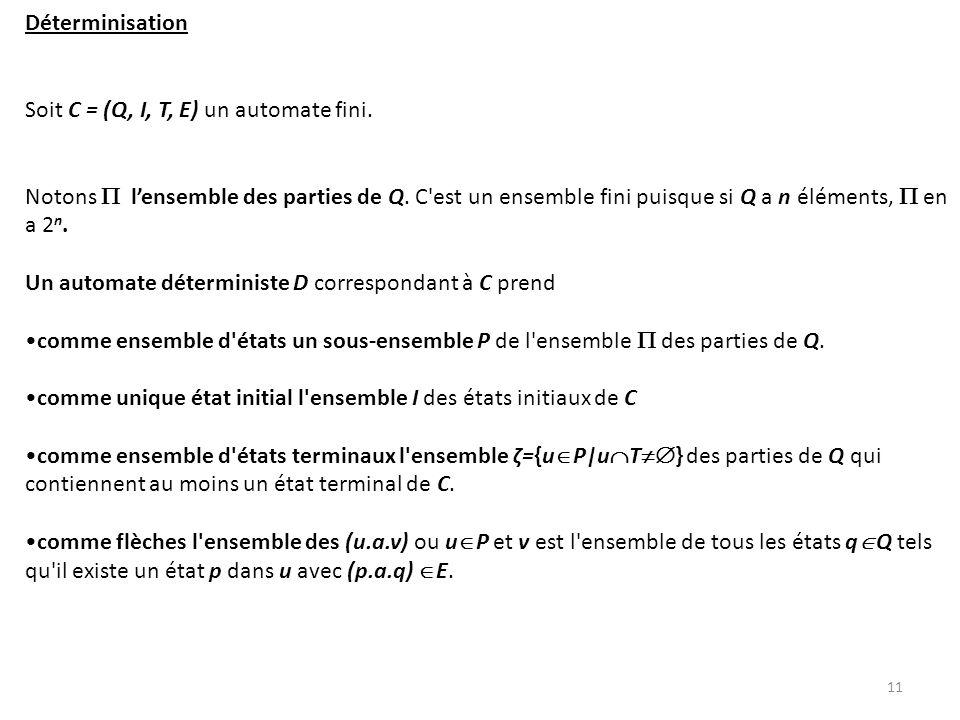 Déterminisation Soit C = (Q, I, T, E) un automate fini. Notons lensemble des parties de Q. C'est un ensemble fini puisque si Q a n éléments, en a 2 n.