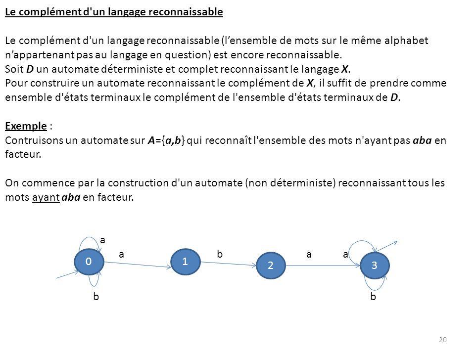 étatab initial(0)(0,1)(0) (0,1) (0,2) (0,1,3)(0) terminal(0,1,3) (0,2,3) terminal(0,2,3)(0,1,3)(0,3) terminal (0,3)(0,1,3)(0,3) Appliquons l algorithme de déterminisation b a a b b a b a a ba 0 0,1 0,2 0,1, 3 0,2, 3 0,3 21