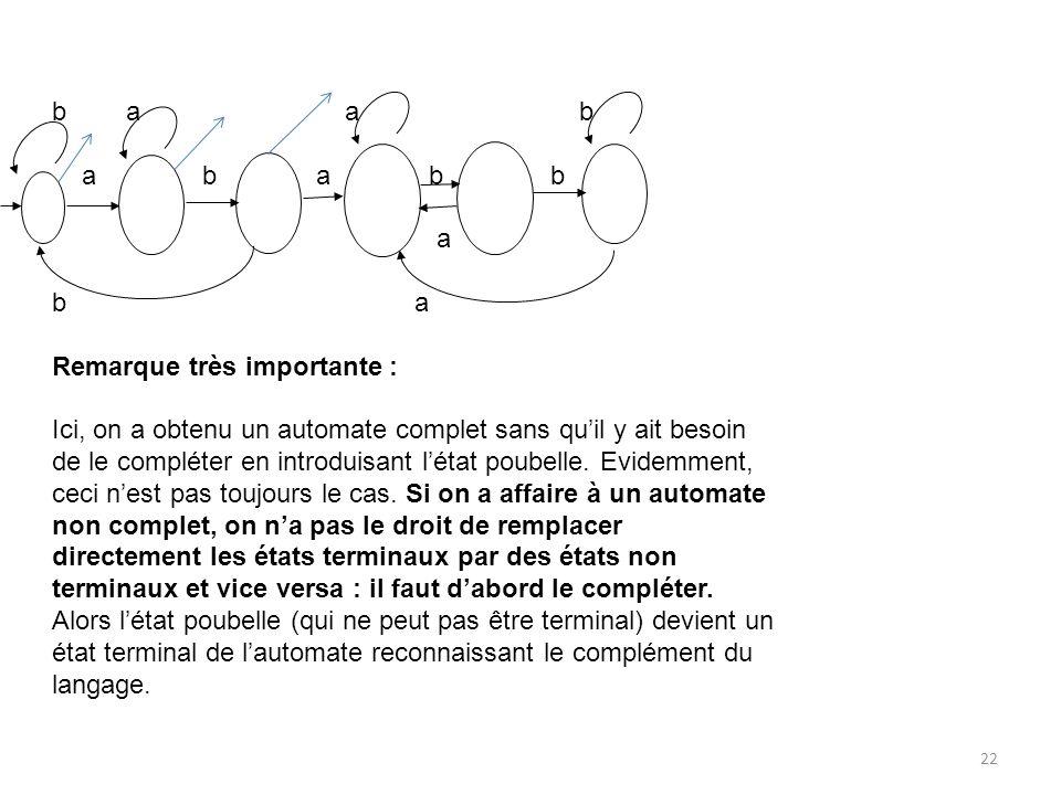 b a a b a b a b b a b a Remarque très importante : Ici, on a obtenu un automate complet sans quil y ait besoin de le compléter en introduisant létat p