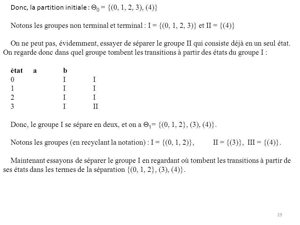 Donc, la partition initiale : 0 = {(0, 1, 2, 3), (4)} Notons les groupes non terminal et terminal : I = {(0, 1, 2, 3)} et II = {(4)} On ne peut pas, é