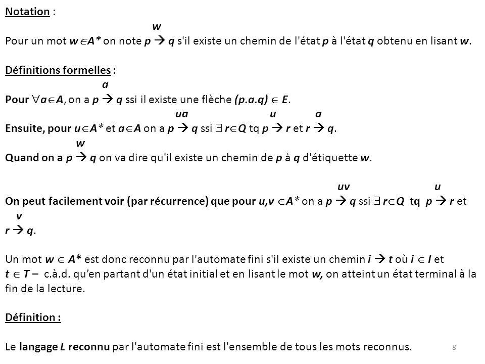 Notation : w Pour un mot w A* on note p q s'il existe un chemin de l'état p à l'état q obtenu en lisant w. Définitions formelles : a Pour a A, on a p
