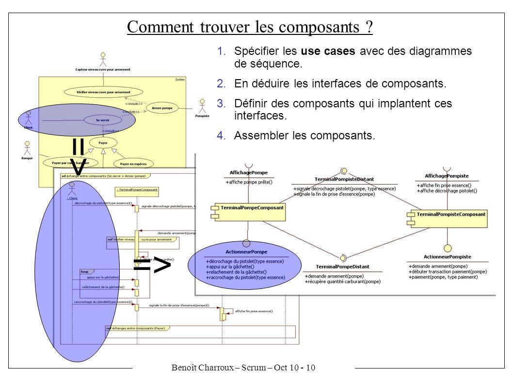 Benoît Charroux – Scrum – Oct 10 - 10 Comment trouver les composants .