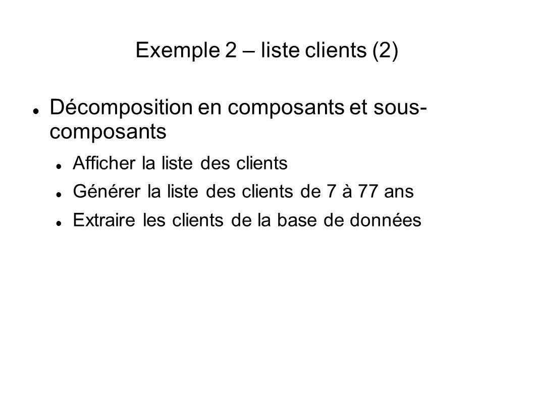 Exemple 2 – liste clients (2) Décomposition en composants et sous- composants Afficher la liste des clients Générer la liste des clients de 7 à 77 ans Extraire les clients de la base de données