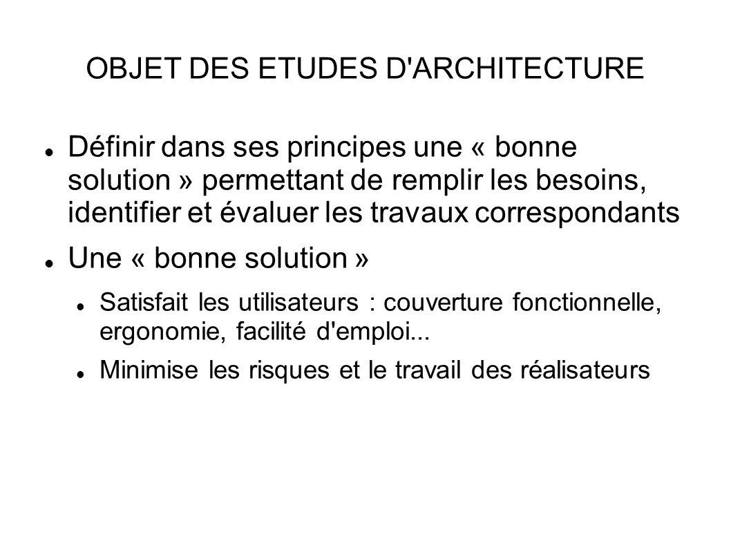 Exemple 1 – le fameux problème du pompiste (2) Examen composants : isolation dispositif de pompage Technical story : Dispositif de pompage assure services...