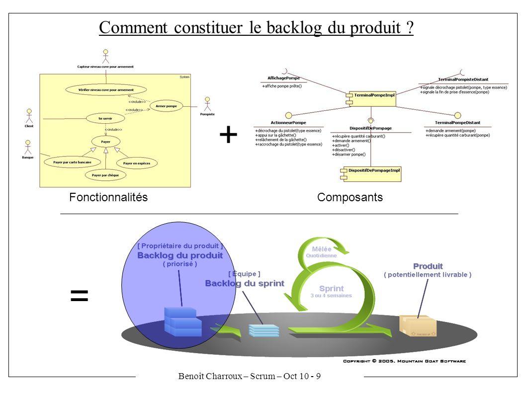 Benoît Charroux – Scrum – Oct 10 - 9 Comment constituer le backlog du produit .