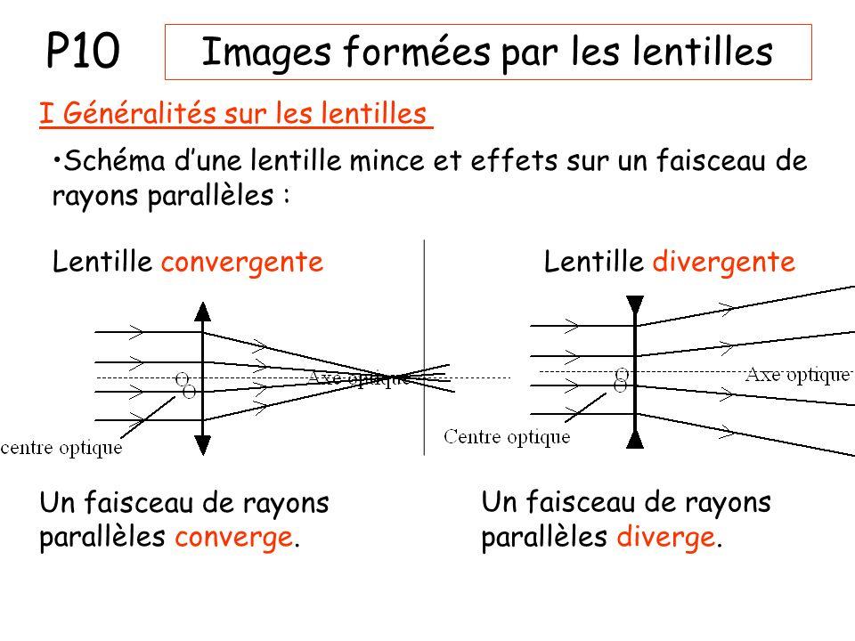 II Caractéristiques dune lentille mince convergente 1) Tout rayon lumineux passant par le centre optique dune lentille mince convergente ne subit aucune déviation O F 2) Foyer image : F Tout rayon incident parallèle à laxe optique émerge de la lentille en passant par le foyer image noté F.
