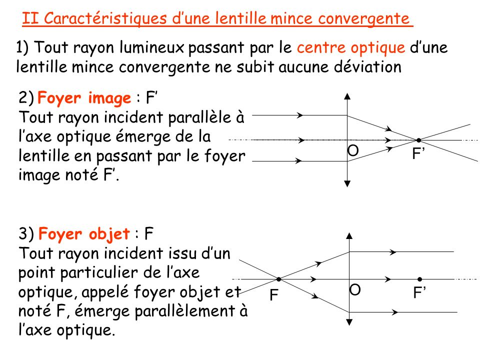 4) Distance focale : Cest la grandeur algébrique, elle est notée et 3) Foyer objet : Tout rayon incident issu dun point particulier de laxe optique, appelé foyer objet et noté F, émerge parallèlement à laxe optique.
