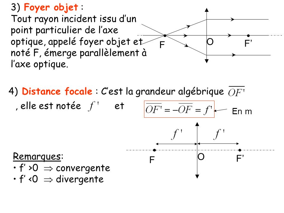 5) Vergence : Elle est notée « C » et sexprime en dioptrie δ En δ En m 6) * Plan focal objet = plan passant par le foyer objet F et perpendiculaire à l axe optique * Plan focal image = plan passant par le foyer objet F et perpendiculaire à l axe optique O F F