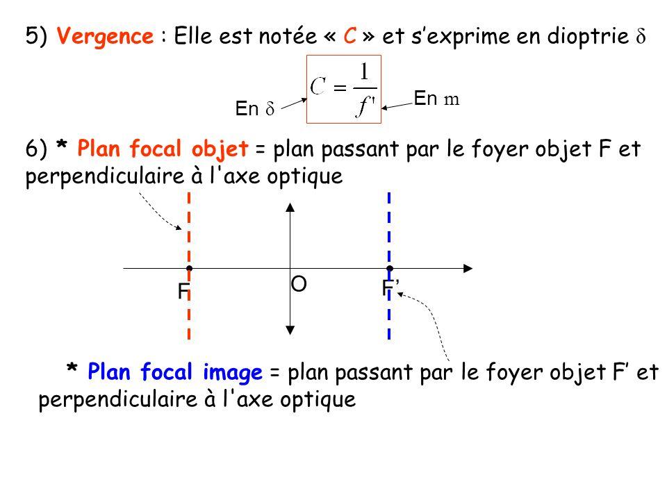 5) Vergence : Elle est notée « C » et sexprime en dioptrie δ En δ En m 6) * Plan focal objet = plan passant par le foyer objet F et perpendiculaire à