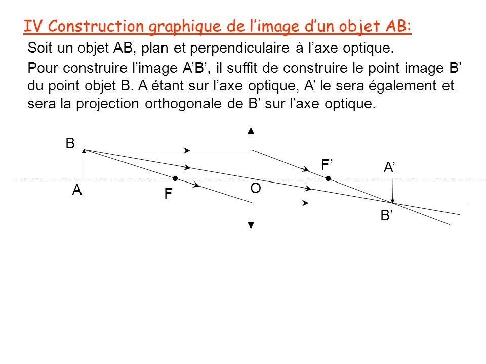 IV Construction graphique de limage dun objet AB: O F F A B A B Soit un objet AB, plan et perpendiculaire à laxe optique. Pour construire limage AB, i