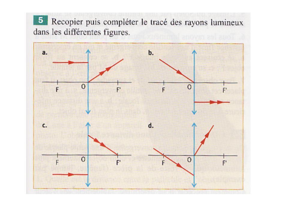 1.a.La vergence c=1/f elle se mesure en dioptrie δ b.
