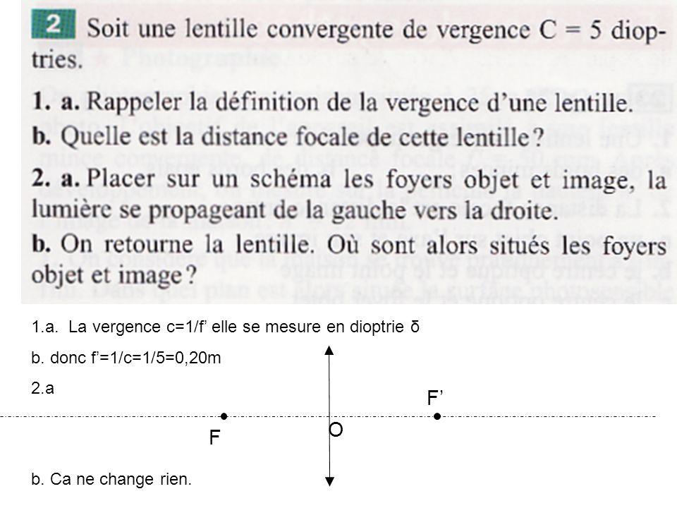 1.a. La vergence c=1/f elle se mesure en dioptrie δ b. donc f=1/c=1/5=0,20m 2.a b. Ca ne change rien. O F F