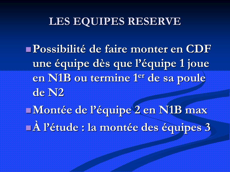 LES EQUIPES RESERVE Possibilité de faire monter en CDF une équipe dès que léquipe 1 joue en N1B ou termine 1 er de sa poule de N2 Possibilité de faire monter en CDF une équipe dès que léquipe 1 joue en N1B ou termine 1 er de sa poule de N2 Montée de léquipe 2 en N1B max Montée de léquipe 2 en N1B max À létude : la montée des équipes 3 À létude : la montée des équipes 3
