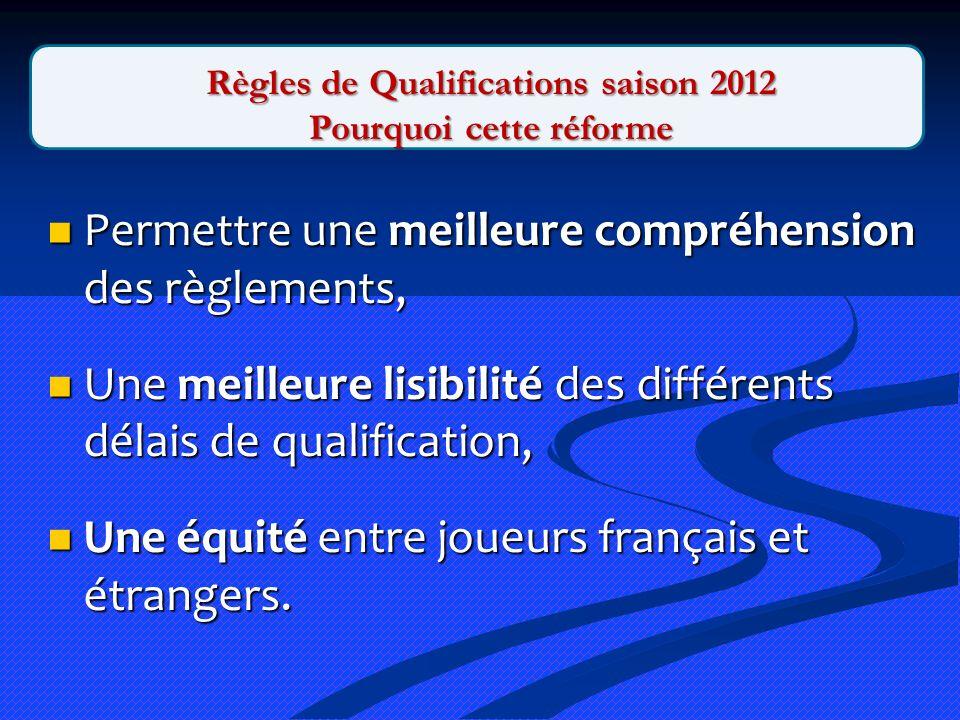 Permettre une meilleure compréhension des règlements, Permettre une meilleure compréhension des règlements, Une meilleure lisibilité des différents délais de qualification, Une meilleure lisibilité des différents délais de qualification, Une équité entre joueurs français et étrangers.