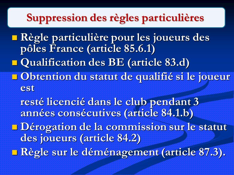 Règle particulière pour les joueurs des pôles France (article 85.6.1) Règle particulière pour les joueurs des pôles France (article 85.6.1) Qualification des BE (article 83.d) Qualification des BE (article 83.d) Obtention du statut de qualifié si le joueur est Obtention du statut de qualifié si le joueur est resté licencié dans le club pendant 3 années consécutives (article 84.1.b) Dérogation de la commission sur le statut des joueurs (article 84.2) Dérogation de la commission sur le statut des joueurs (article 84.2) Règle sur le déménagement (article 87.3).