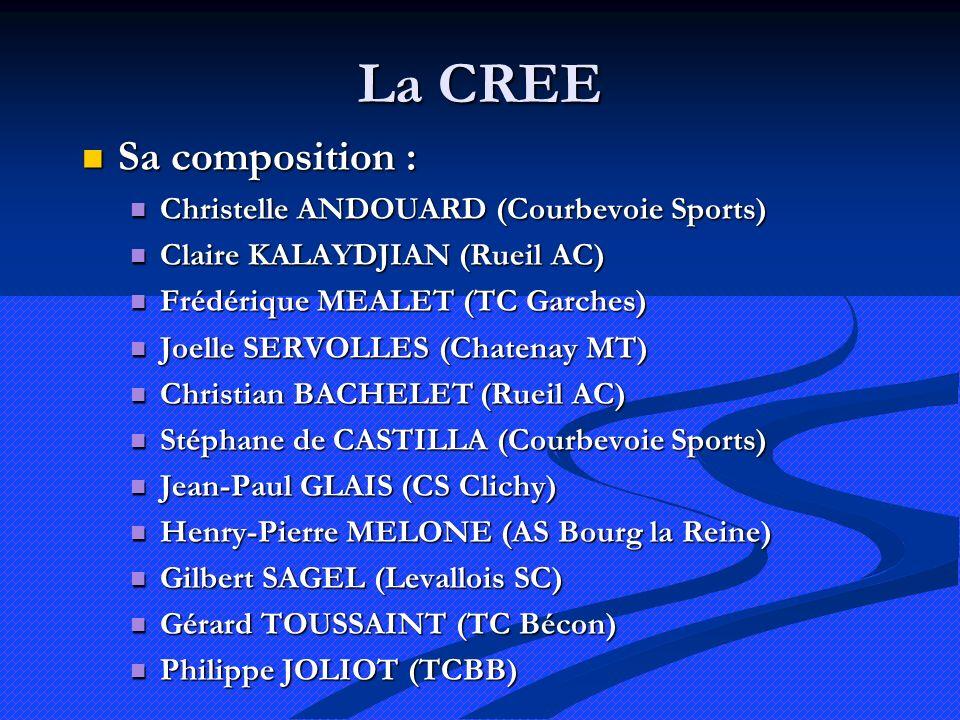 La CREE Sa composition : Sa composition : Christelle ANDOUARD (Courbevoie Sports) Christelle ANDOUARD (Courbevoie Sports) Claire KALAYDJIAN (Rueil AC) Claire KALAYDJIAN (Rueil AC) Frédérique MEALET (TC Garches) Frédérique MEALET (TC Garches) Joelle SERVOLLES (Chatenay MT) Joelle SERVOLLES (Chatenay MT) Christian BACHELET (Rueil AC) Christian BACHELET (Rueil AC) Stéphane de CASTILLA (Courbevoie Sports) Stéphane de CASTILLA (Courbevoie Sports) Jean-Paul GLAIS (CS Clichy) Jean-Paul GLAIS (CS Clichy) Henry-Pierre MELONE (AS Bourg la Reine) Henry-Pierre MELONE (AS Bourg la Reine) Gilbert SAGEL (Levallois SC) Gilbert SAGEL (Levallois SC) Gérard TOUSSAINT (TC Bécon) Gérard TOUSSAINT (TC Bécon) Philippe JOLIOT (TCBB) Philippe JOLIOT (TCBB)