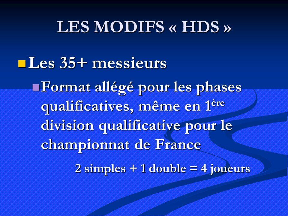 LES MODIFS « HDS » Les 35+ messieurs Les 35+ messieurs Format allégé pour les phases qualificatives, même en 1 ère division qualificative pour le championnat de France Format allégé pour les phases qualificatives, même en 1 ère division qualificative pour le championnat de France 2 simples + 1 double = 4 joueurs