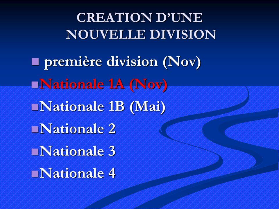 CREATION DUNE NOUVELLE DIVISION première division (Nov) première division (Nov) Nationale 1A (Nov) Nationale 1A (Nov) Nationale 1B (Mai) Nationale 1B (Mai) Nationale 2 Nationale 2 Nationale 3 Nationale 3 Nationale 4 Nationale 4