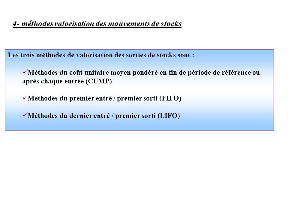 4- méthodes valorisation des mouvements de stocks Les trois méthodes de valorisation des sorties de stocks sont : Méthodes du coût unitaire moyen pond