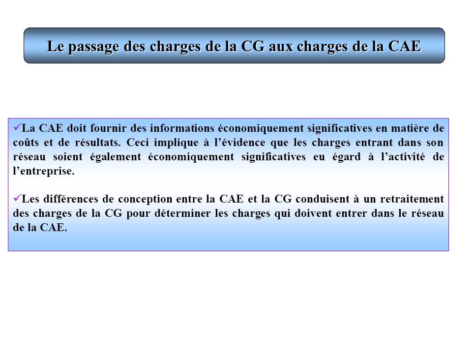 Le passage des charges de la CG aux charges de la CAE La CAE doit fournir des informations économiquement significatives en matière de coûts et de rés