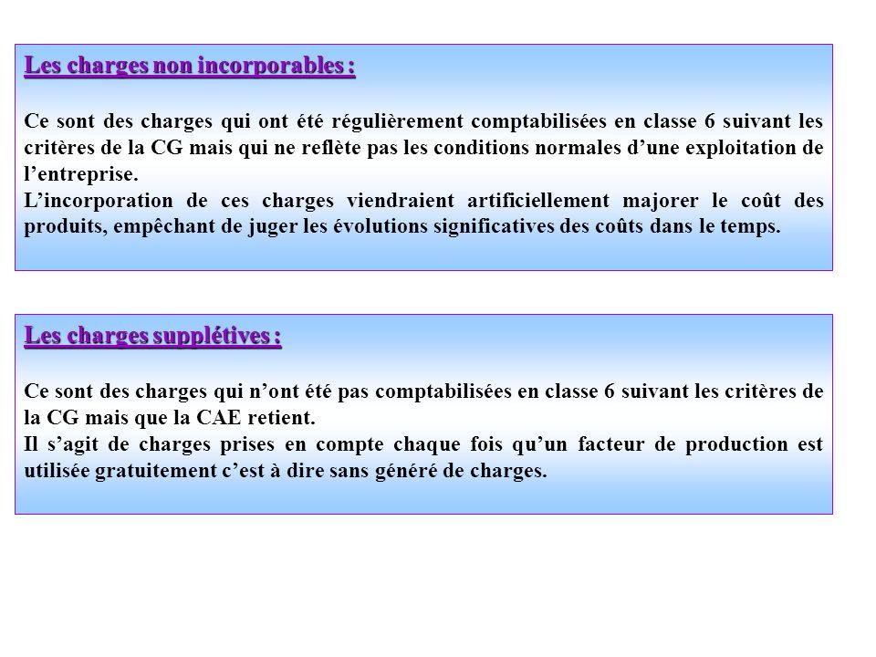 Les charges non incorporables : Ce sont des charges qui ont été régulièrement comptabilisées en classe 6 suivant les critères de la CG mais qui ne ref