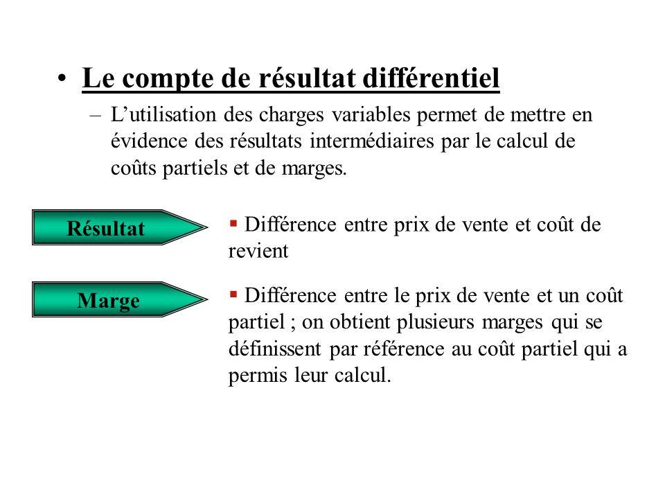 Le compte de résultat différentiel –Lutilisation des charges variables permet de mettre en évidence des résultats intermédiaires par le calcul de coût