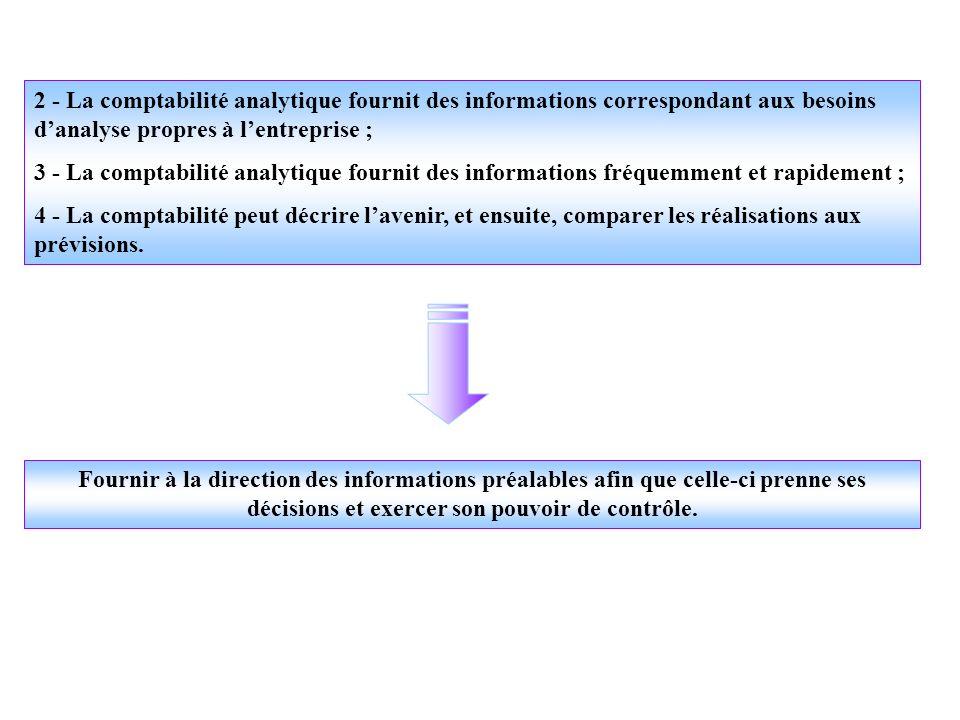 2 - La comptabilité analytique fournit des informations correspondant aux besoins danalyse propres à lentreprise ; 3 - La comptabilité analytique four