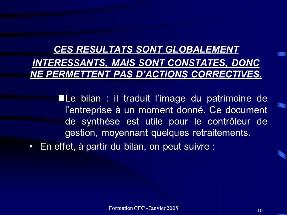 Formation CFC - Janvier 2005 10 CES RESULTATS SONT GLOBALEMENT INTERESSANTS, MAIS SONT CONSTATES, DONC NE PERMETTENT PAS DACTIONS CORRECTIVES. Le bila