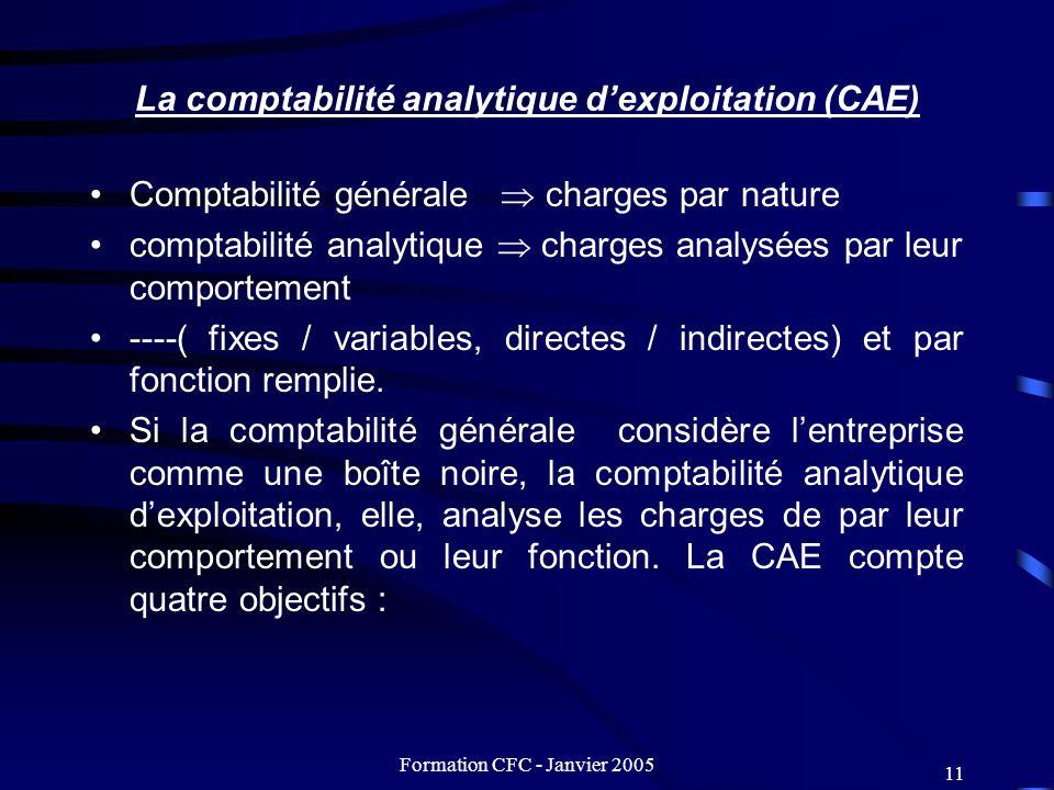 Formation CFC - Janvier 2005 11 La comptabilité analytique dexploitation (CAE) Comptabilité générale charges par nature comptabilité analytique charge
