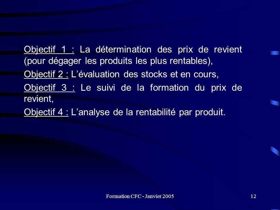 Formation CFC - Janvier 200512 Objectif 1 : La détermination des prix de revient (pour dégager les produits les plus rentables), Objectif 2 : Lévaluat
