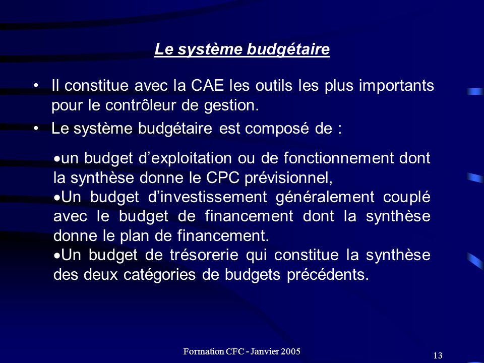 Formation CFC - Janvier 2005 13 Le système budgétaire Il constitue avec la CAE les outils les plus importants pour le contrôleur de gestion. Le systèm