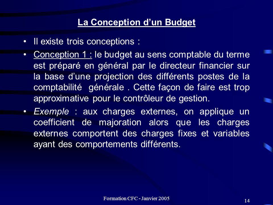 Formation CFC - Janvier 2005 14 La Conception dun Budget Il existe trois conceptions : Conception 1 : le budget au sens comptable du terme est préparé