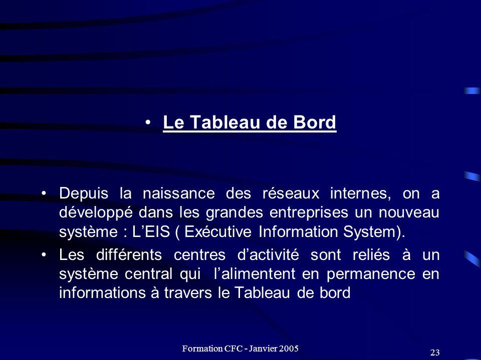 Formation CFC - Janvier 2005 23 Le Tableau de Bord Depuis la naissance des réseaux internes, on a développé dans les grandes entreprises un nouveau sy
