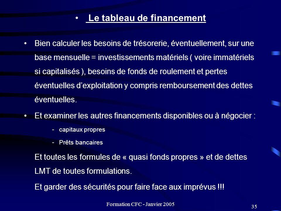 Formation CFC - Janvier 2005 35 Le tableau de financement Bien calculer les besoins de trésorerie, éventuellement, sur une base mensuelle = investisse