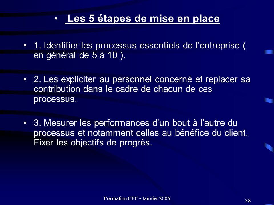 Formation CFC - Janvier 2005 38 Les 5 étapes de mise en place 1. Identifier les processus essentiels de lentreprise ( en général de 5 à 10 ). 2. Les e