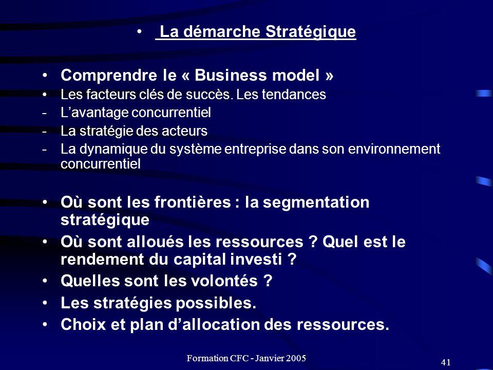 Formation CFC - Janvier 2005 41 La démarche Stratégique Comprendre le « Business model » Les facteurs clés de succès. Les tendances -Lavantage concurr