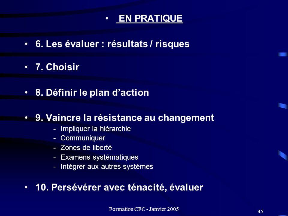 Formation CFC - Janvier 2005 45 EN PRATIQUE 6. Les évaluer : résultats / risques 7. Choisir 8. Définir le plan daction 9. Vaincre la résistance au cha