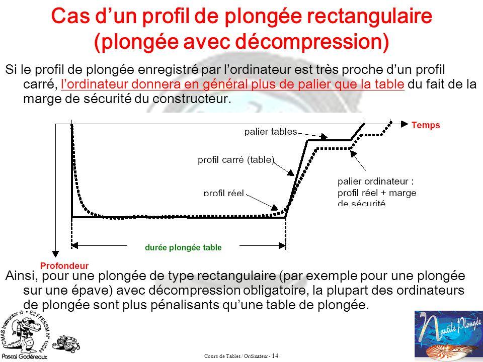 Cours de Tables / Ordinateur - 14 Cas dun profil de plongée rectangulaire (plongée avec décompression) Si le profil de plongée enregistré par lordinat