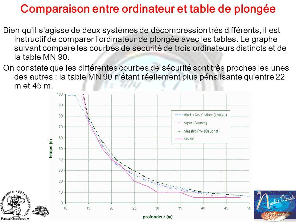 Cours de Tables / Ordinateur - 16 Comparaison entre ordinateur et table de plongée Bien quil sagisse de deux systèmes de décompression très différents