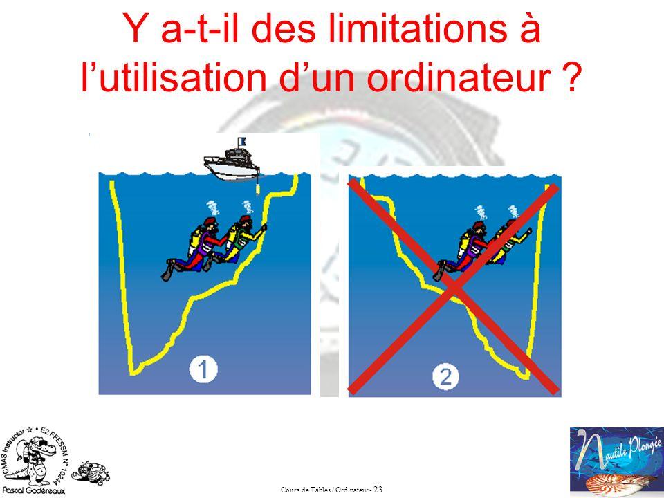 Cours de Tables / Ordinateur - 23 Y a-t-il des limitations à lutilisation dun ordinateur ?