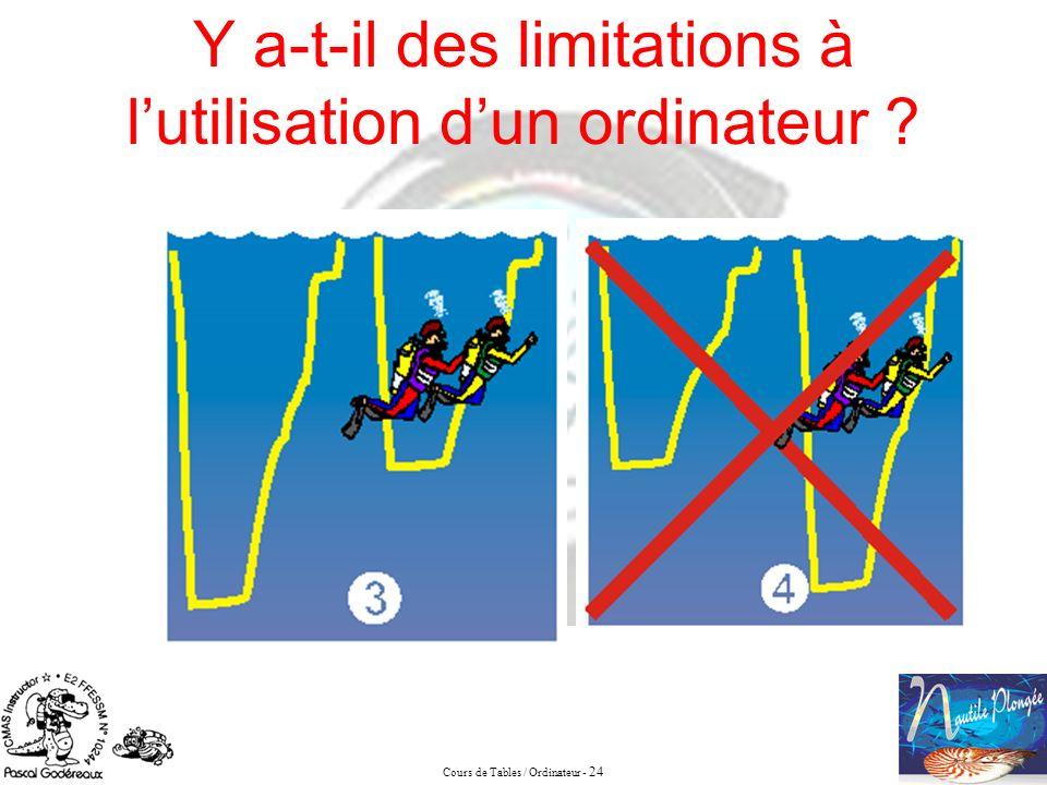 Cours de Tables / Ordinateur - 24 Y a-t-il des limitations à lutilisation dun ordinateur ?
