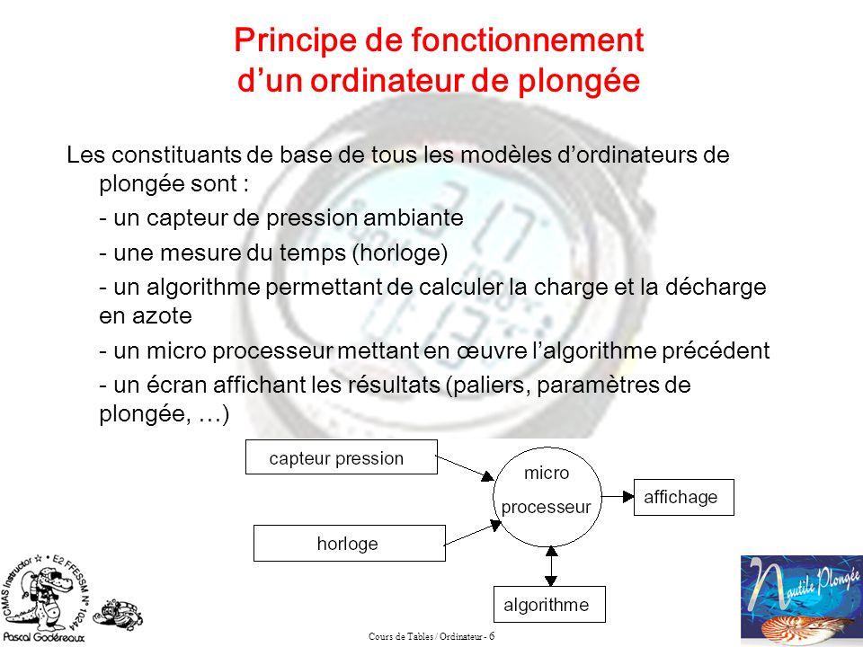 Cours de Tables / Ordinateur - 6 Principe de fonctionnement dun ordinateur de plongée Les constituants de base de tous les modèles dordinateurs de plo