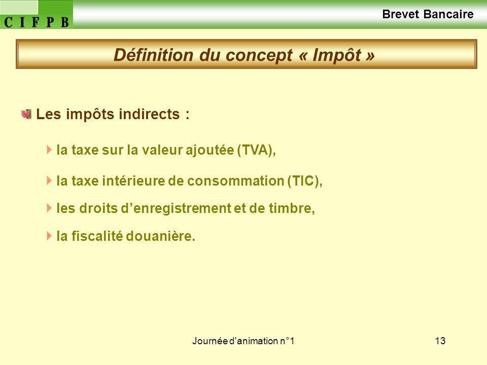 Journée d'animation n°113 Les impôts indirects : la taxe sur la valeur ajoutée (TVA), la taxe intérieure de consommation (TIC), les droits denregistre