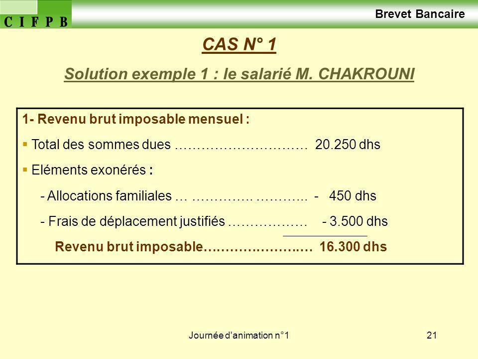 Journée d'animation n°121 CAS N° 1 Solution exemple 1 : le salarié M. CHAKROUNI 1- Revenu brut imposable mensuel : Total des sommes dues ………………………… 20