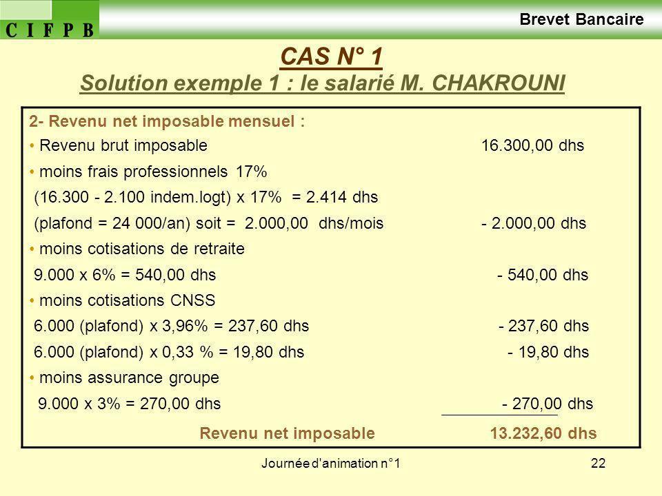 Journée d'animation n°122 CAS N° 1 Solution exemple 1 : le salarié M. CHAKROUNI 2- Revenu net imposable mensuel : Revenu brut imposable 16.300,00 dhs