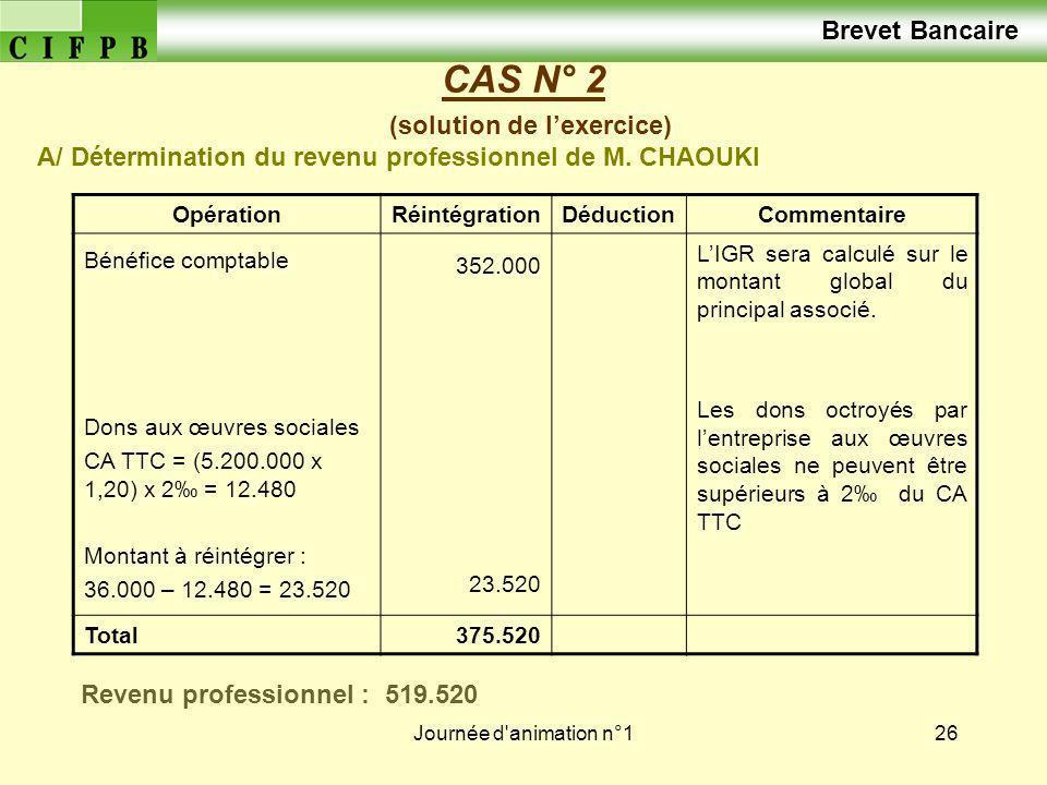 Journée d'animation n°126 CAS N° 2 (solution de lexercice) A/ Détermination du revenu professionnel de M. CHAOUKI Revenu professionnel : 519.520 Opéra