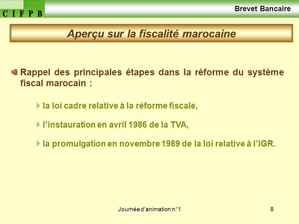 Journée d'animation n°18 Rappel des principales étapes dans la réforme du système fiscal marocain : la loi cadre relative à la réforme fiscale, linsta